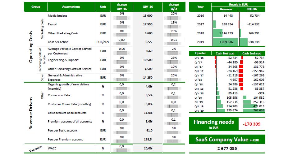 Enterprise Startup Controlling Planowanie Finansowe