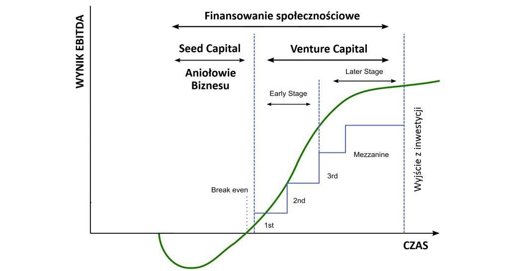 controlling w przedsiębiorstwie, ocena opłacalności inwestycji, wycena startupu, modelowanie finansowe, prognoza finansowa, narzędzie do prognozowania, prognoza finansowa w excelu, analiza finansowa w excelu, biznes plan w excelu, ocena opłacalności w excelu, wycena biznesu w excelu, opłacalność inwestycji, wycena przedsiębiorstwa, prognoza finansowa, model finansowy dla SaaS, modelowanie finansowe, wskaźniki SaaS, analiza finansowa, startup, wskaźniki KPI, kluczowe wskaźniki efektywności, wskaźnik efektywności, modelowanie, model finansowy excel, wskaźniki biznesowe, model SaaS, finansowanie przedsiębiorstw, kapitał na start